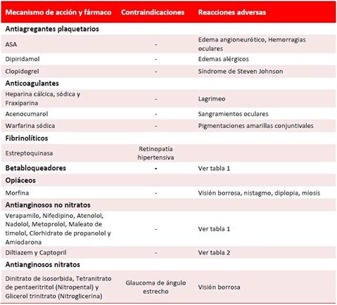 efectos secundarios de las esteroides en mujeres